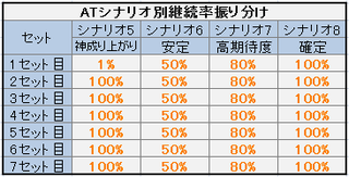20150412120804065.png